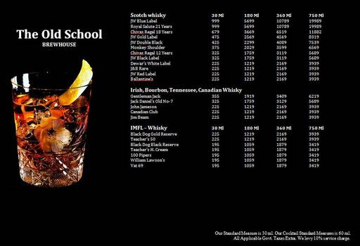 Menu 3 - The Old School Brew House, Sector 29, Gurgaon