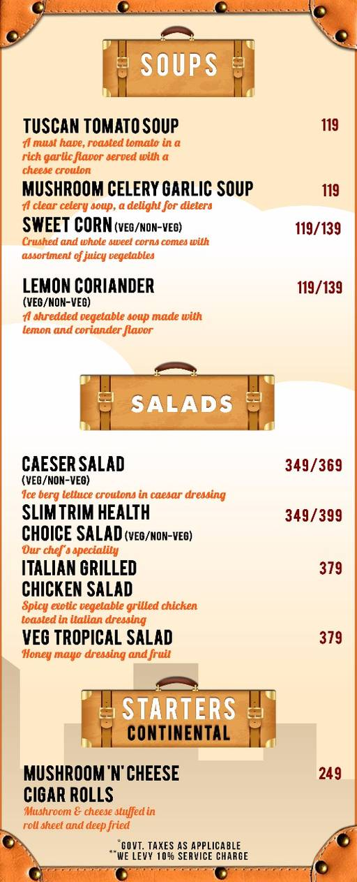 Menu 5 - The Luggage Room Kitchen And Bar, CP, Connaught Place (CP), New Delhi