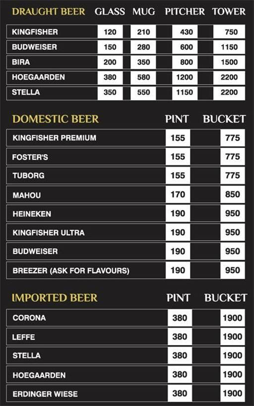 Menu 23 - Big Boyz Lounge, Sector 29, Gurgaon
