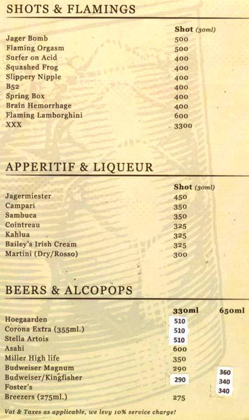 Menu 1 - Leopold Cafe & Bar, Colaba, Mumbai